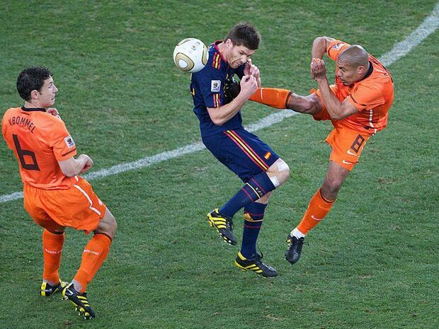 The major fouls in soccer